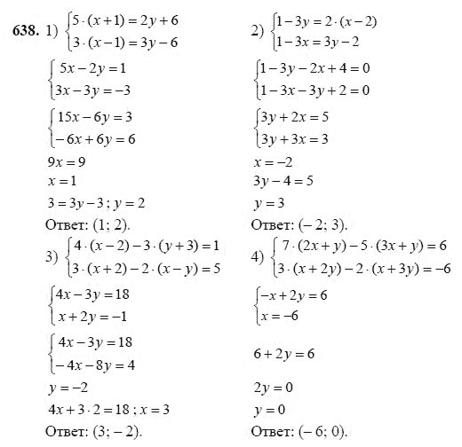 класс. гдз ответы 7 алгебре алимов