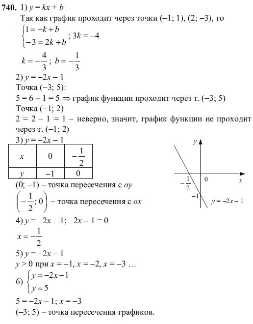 Гдз по алгебре 8 класс алимов № 740