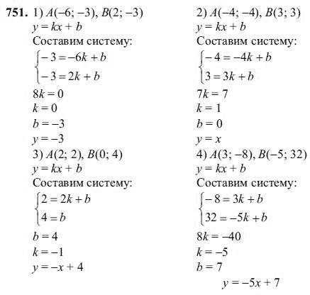 Алгебра 7 класс все задания как сделать