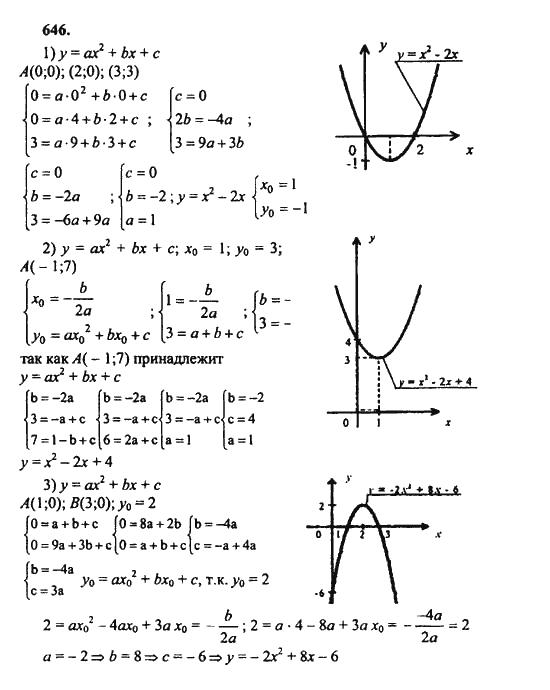 Алгебра гдз 8 класс алимов проверь себя онлайн