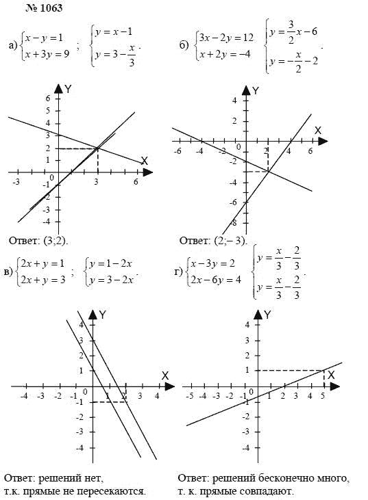 Гдз по алгебре 7 класс мордкович задачник часть 2 ответы и решения 2018