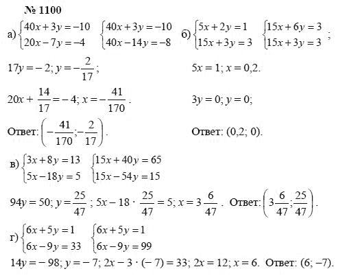 Гдз по алгебре мордкович 2003 год зелёный учебник