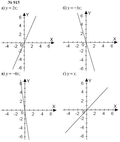 Гдз по алгебре за 7 класс мордкович а.г мишустина