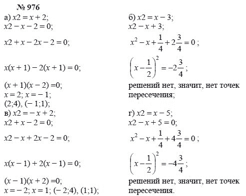 Гдз по Алгебре 9 Класс Мордкович 2 Часть 2003