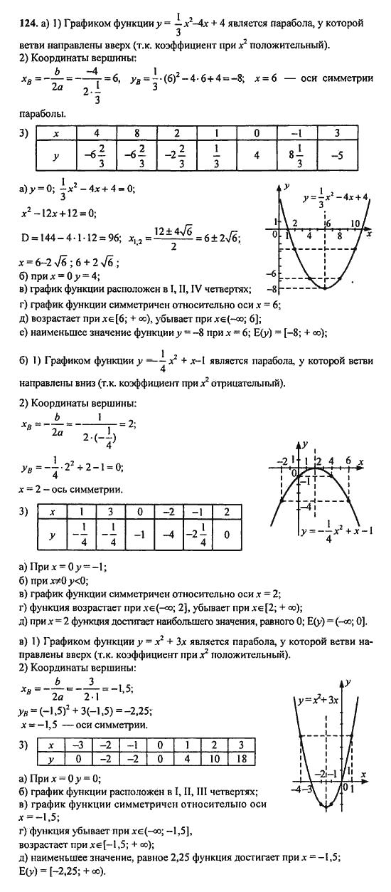 9 макарычев по ответы математике решебник класс