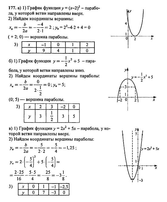 9 Класс Решебник По Алгебре Макарычев Онлайн 2004