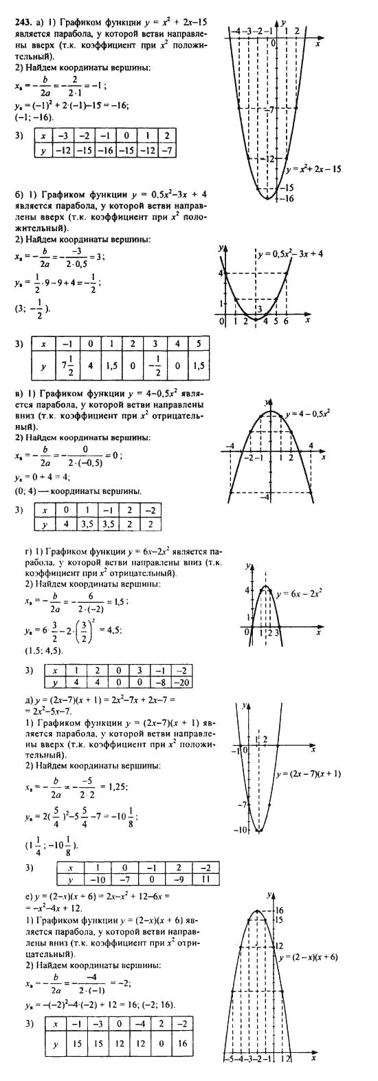 алгебре 9 издательство гдз по класса