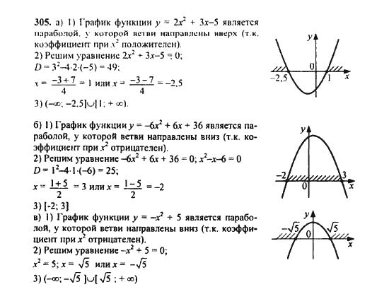 По 305 гдз алгебре