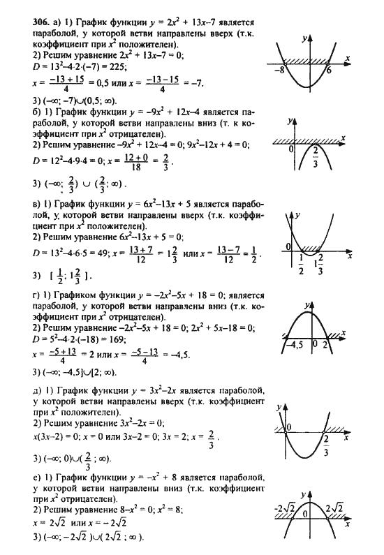 9 решение макарычев алгебре гдз по класс