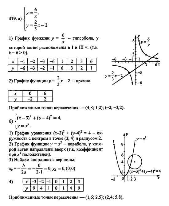 а. н. шыныбеков алгебра 9 класс 2018 решебник