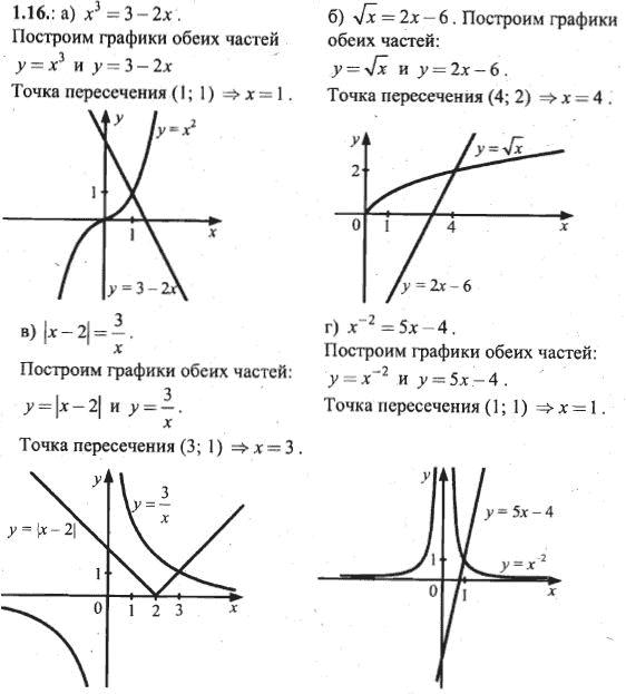 решебник по алгебре за 10-11 класс мордкович 2004 год