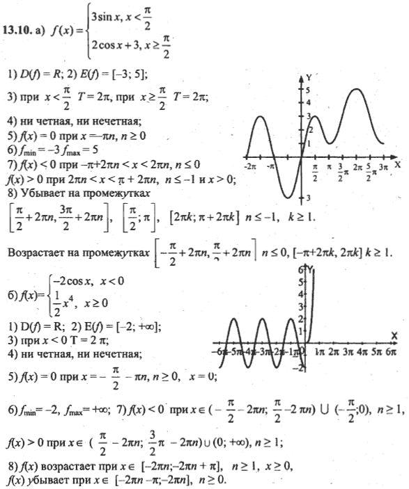 мордкович класс задачник гдз и решебник алгебра анализа начало 10