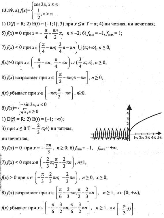 Гдз по математике 10 класс мордкович профильный уровень задачник