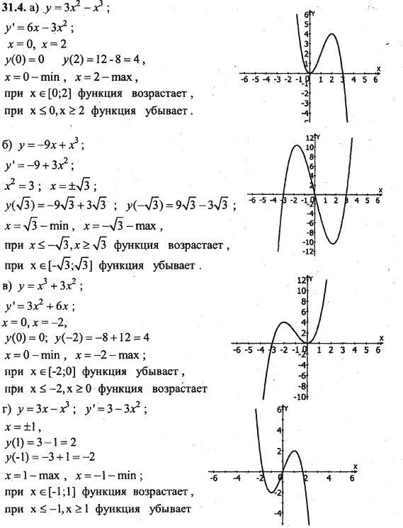 Гдз к профильному учебнику по алгебре 10 класс мордкович