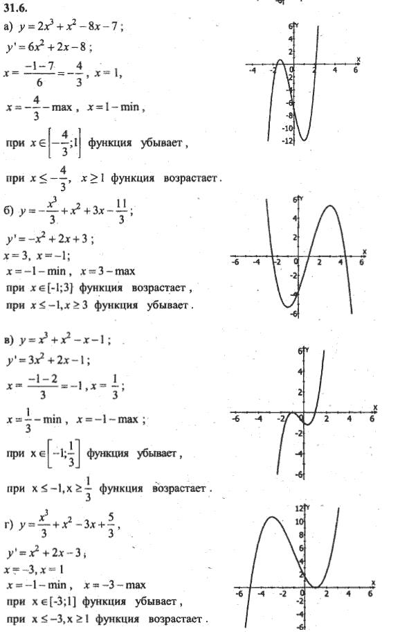 гдз по алгебре и мат анализу 10 класс мордкович