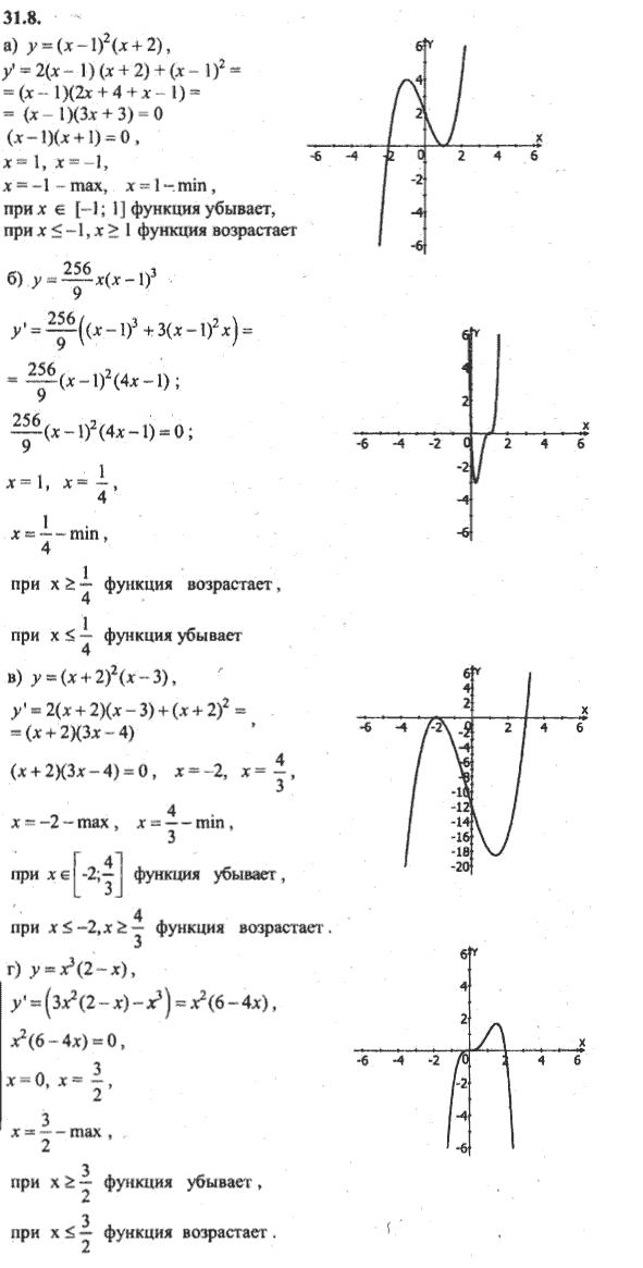 Гдз По Алгебре И Начала Анализа За 10-11 Классы Мордкович За 10 Класс