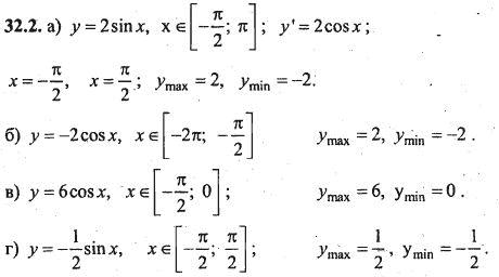 Гдз по алгебре 10-11 класс мордкович рисунок