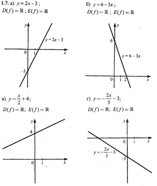 часть алгебре работа домашняя мордкович 7 по класс задачник 2