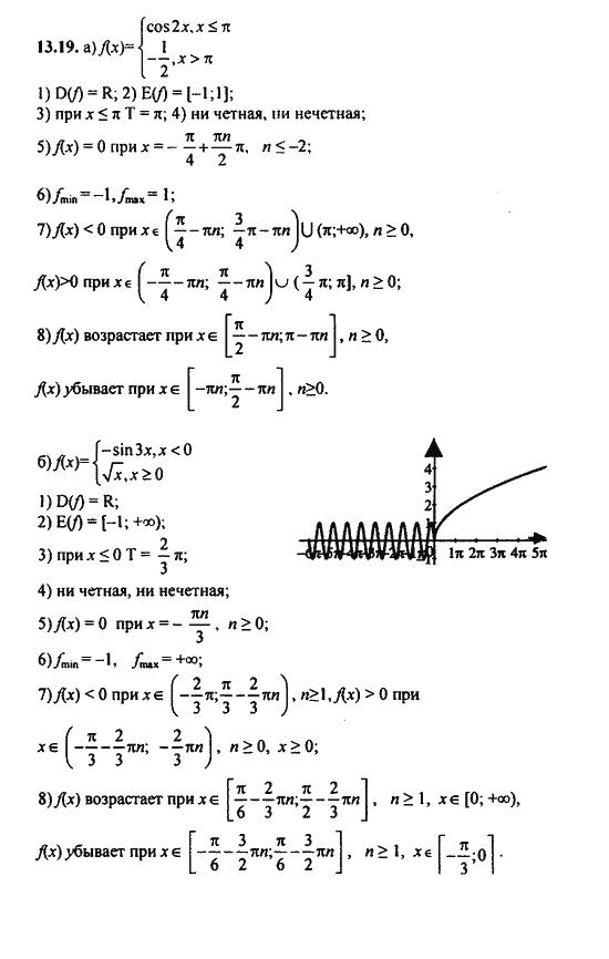 Класс гдз мордкович алгебраическое алгебре 7 преобразование по