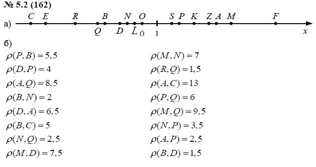 Гдз по алгебре 7 класс а. Г. Мордкович. Содержание. Ответ на.