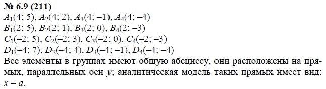 Гдз По Алгебре 7 Класс Мордковича Домашняя Контрольная Работа 6