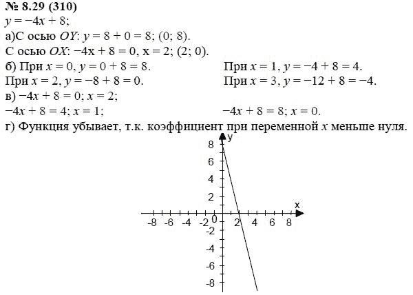 Номер 8. 45(326) гдз по алгебре 7 класс мордкович.