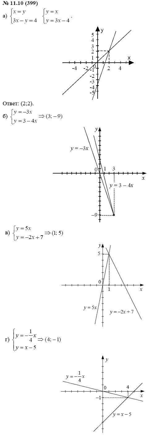 Класс смотреть 7 мордкович алгебра решебник