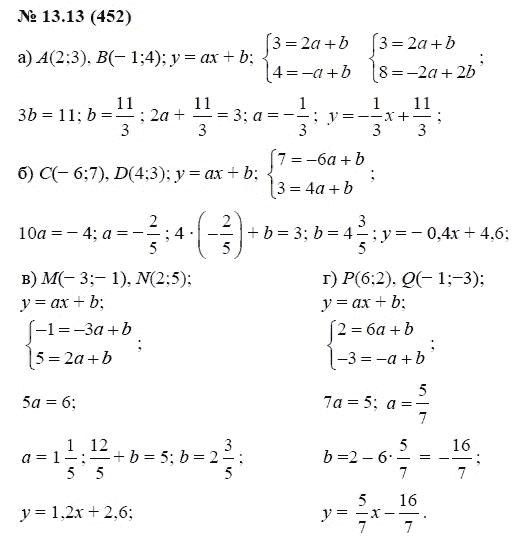 Решебник гдз класс алгебре мордкович гдз ответы 8 по