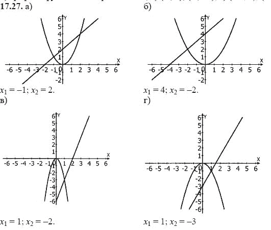 А.г.мордковича 8 для класса решебник по алгебре