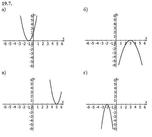 Гдз По Алгебре 7 Класс Мордкович Учебник 2007