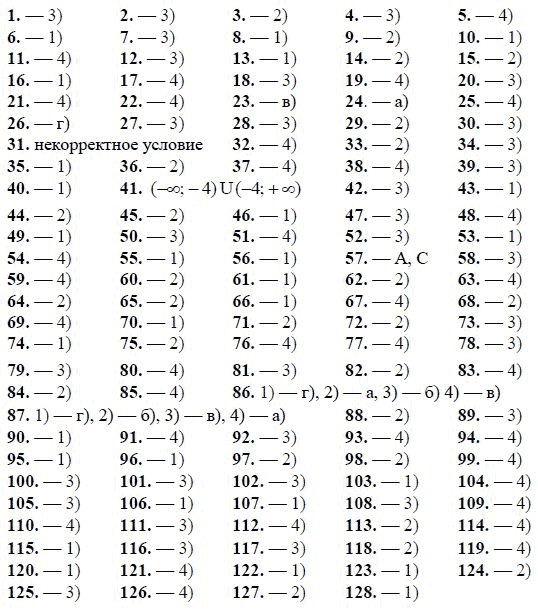 Гдз по алгебре 9 ккласс мордкович