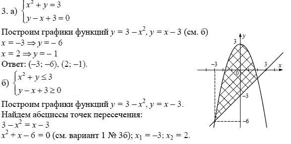 Гдз по математике 8 класс мордкович 2008 год