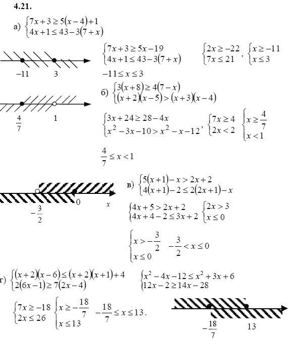 Ответы 7 от алгебра по гдз путина задачник класс