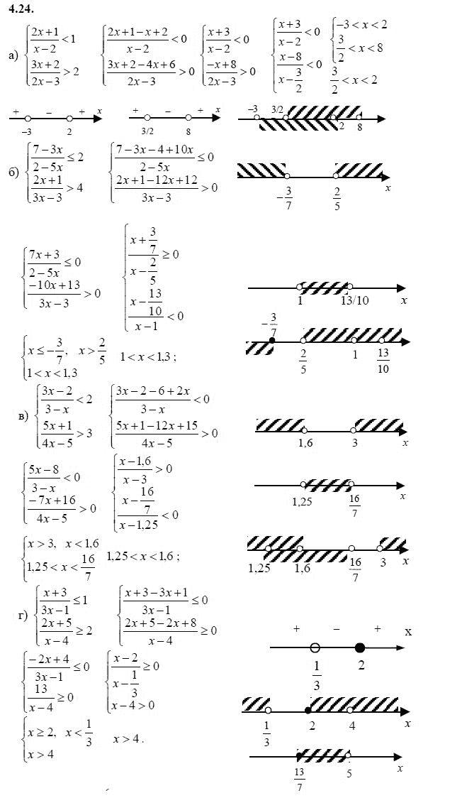 9 учебнику класс алгебре мордкович по гдз по