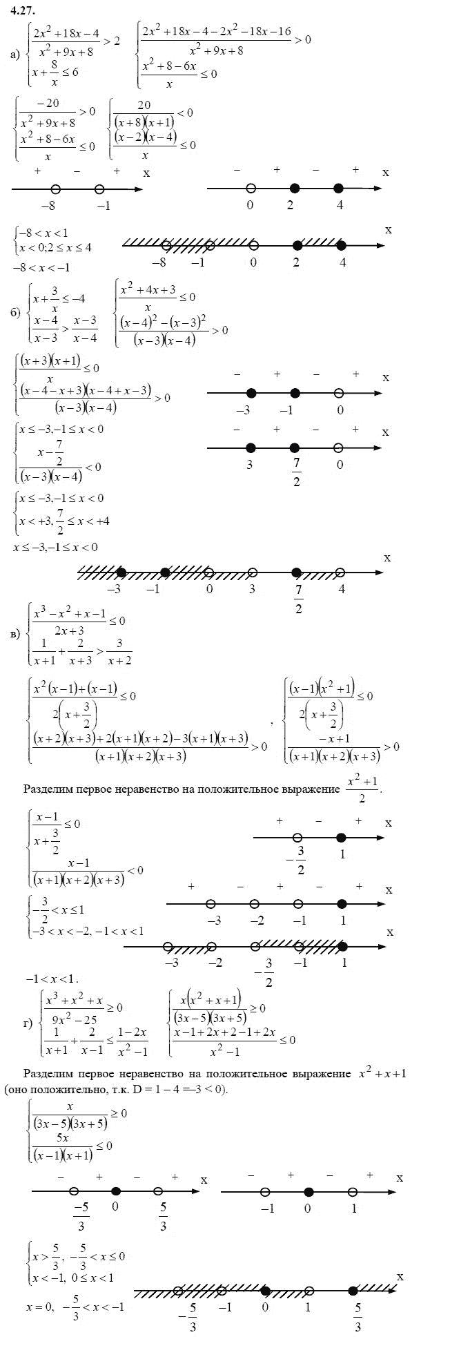Гдз по алгебре 9 класс мордкович gdz