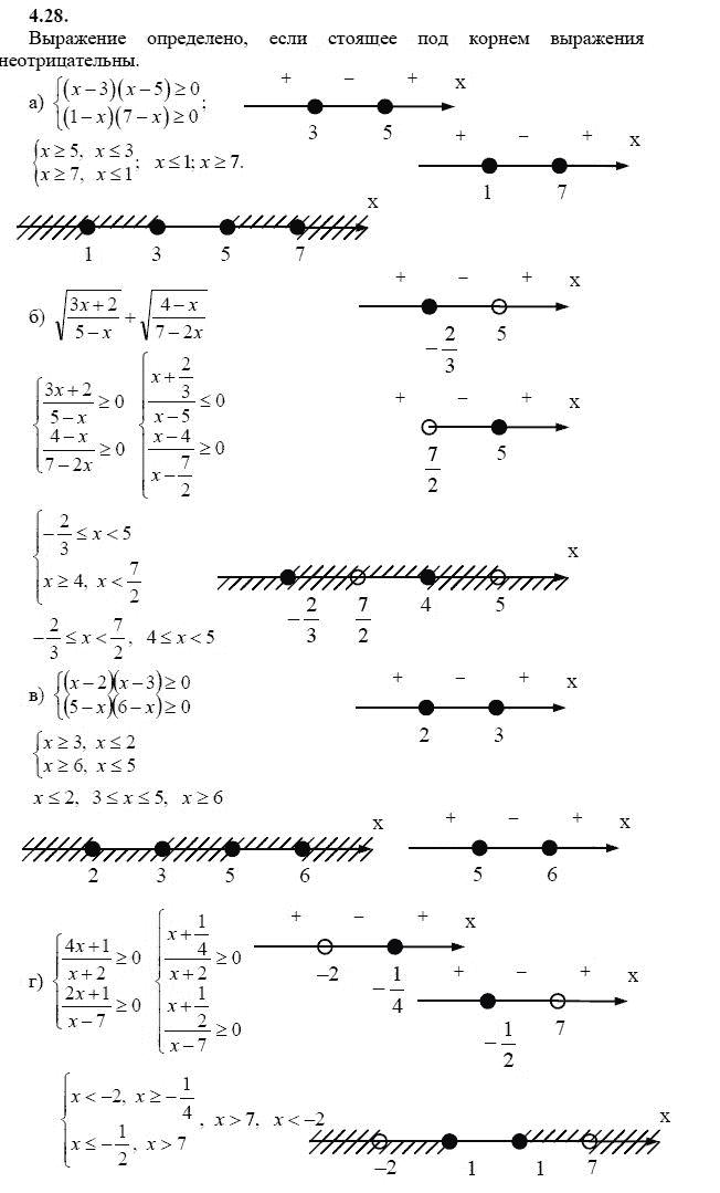 А.п шестаков алгебра 8 класс