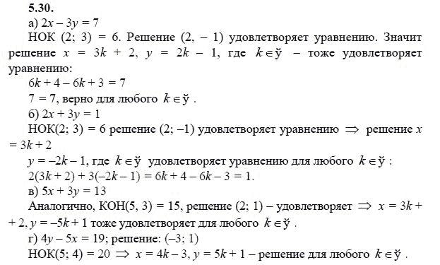 Решение Алгебра 9 Класс 2 Часть Задачник А.г Мордкович
