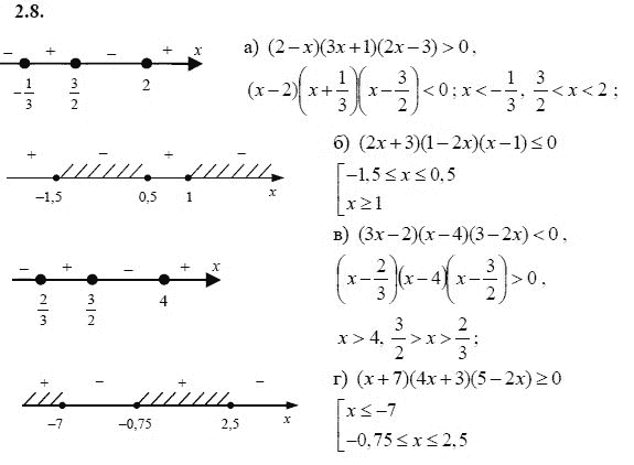 ответы часть алгебре 2 гдз в 7 по класс мордкович
