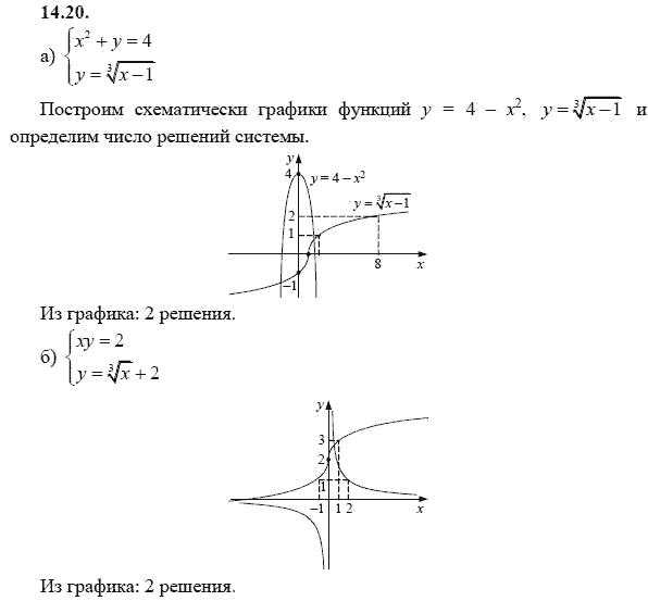 Гдз По Алгебре 14 Издание