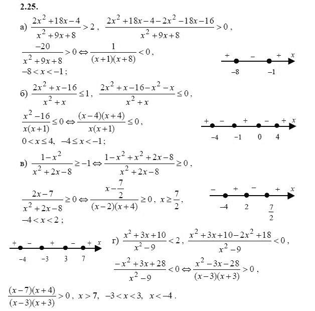 Готовые домашние задания по алгебре ответ