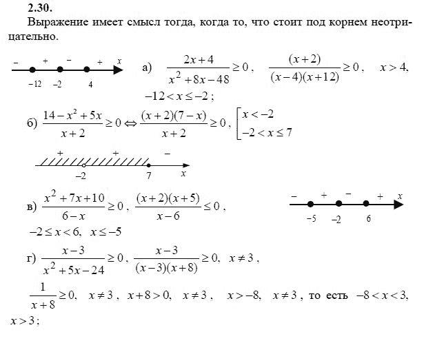 Бесплатные сайты гдз по алгебре мордкович 9 класс