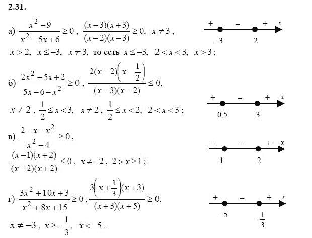 алгебра 9 класс решебник скачать pdf