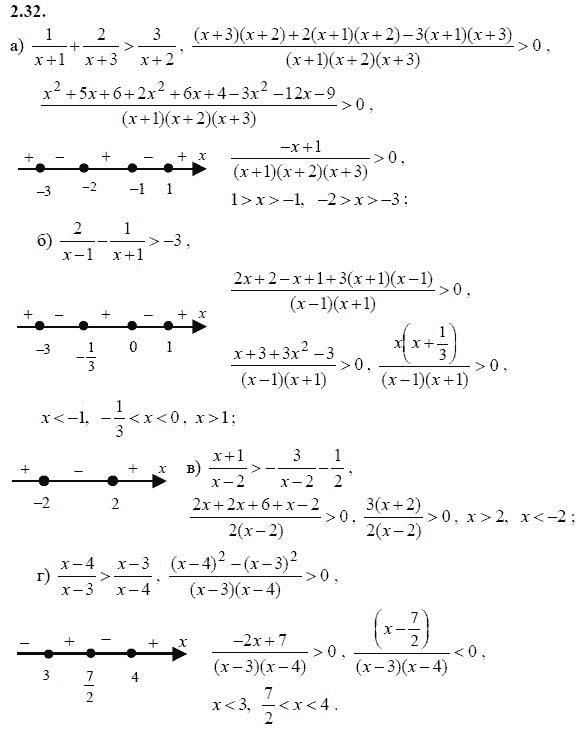 Гдз алгебра в частях класс мордкович