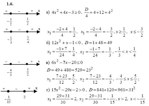 решебник к учебнику алгера 9 класс мордкович