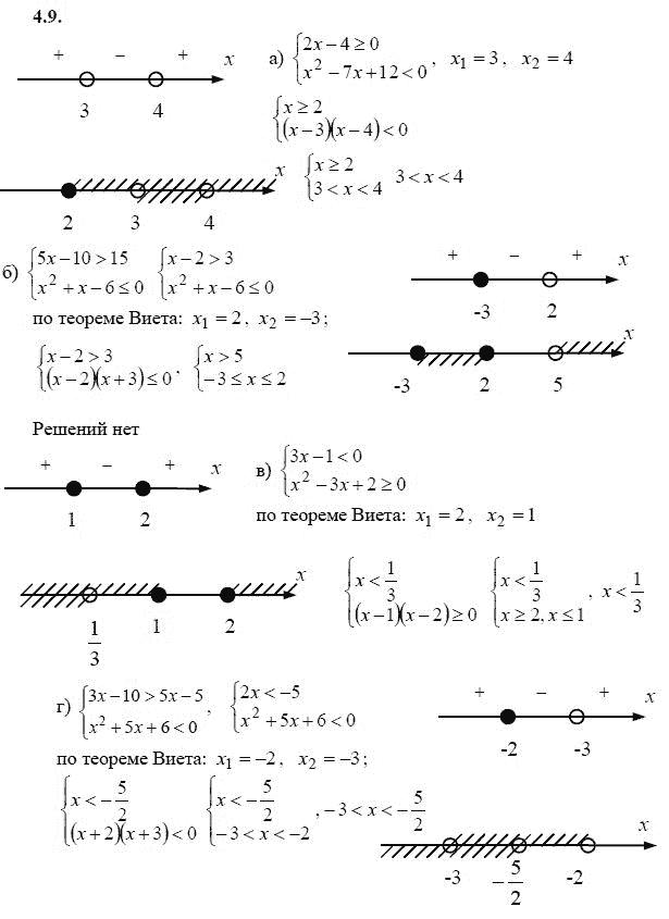 Гдз По Алгебре 9 Класс По Учебнику Мордкович