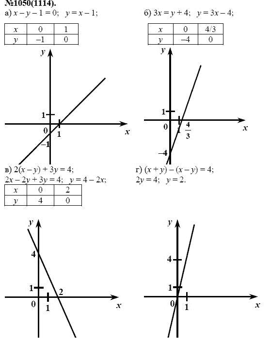 1050 класс макарычев гдз алгебре 7 по