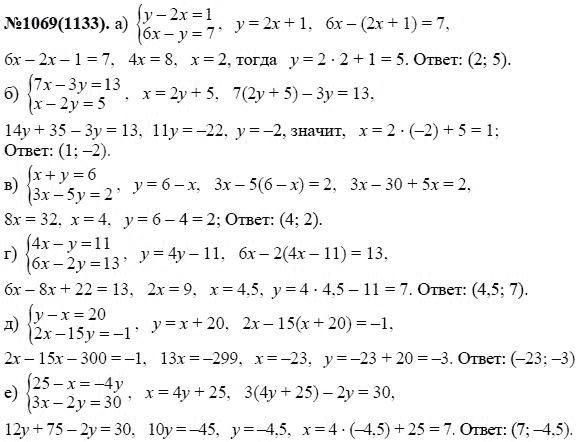 Класс торрент 2018 решебник по алгебре 7 макарычев скачать