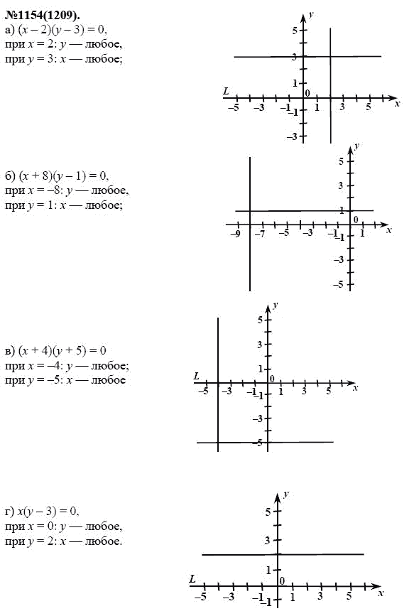 решебник по алгебре 7 класс морозов