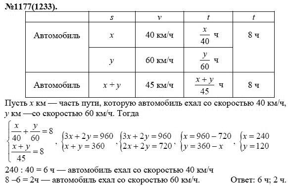 Гдз И Решебник По Алгебре Для 7 Класса Автор Макарычев Ю Н Миндюк